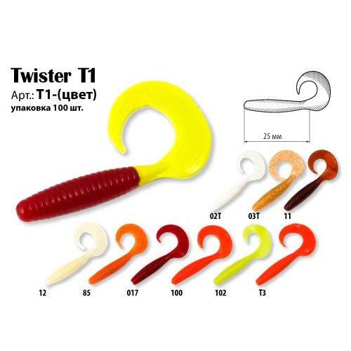 как измерить длину твистер